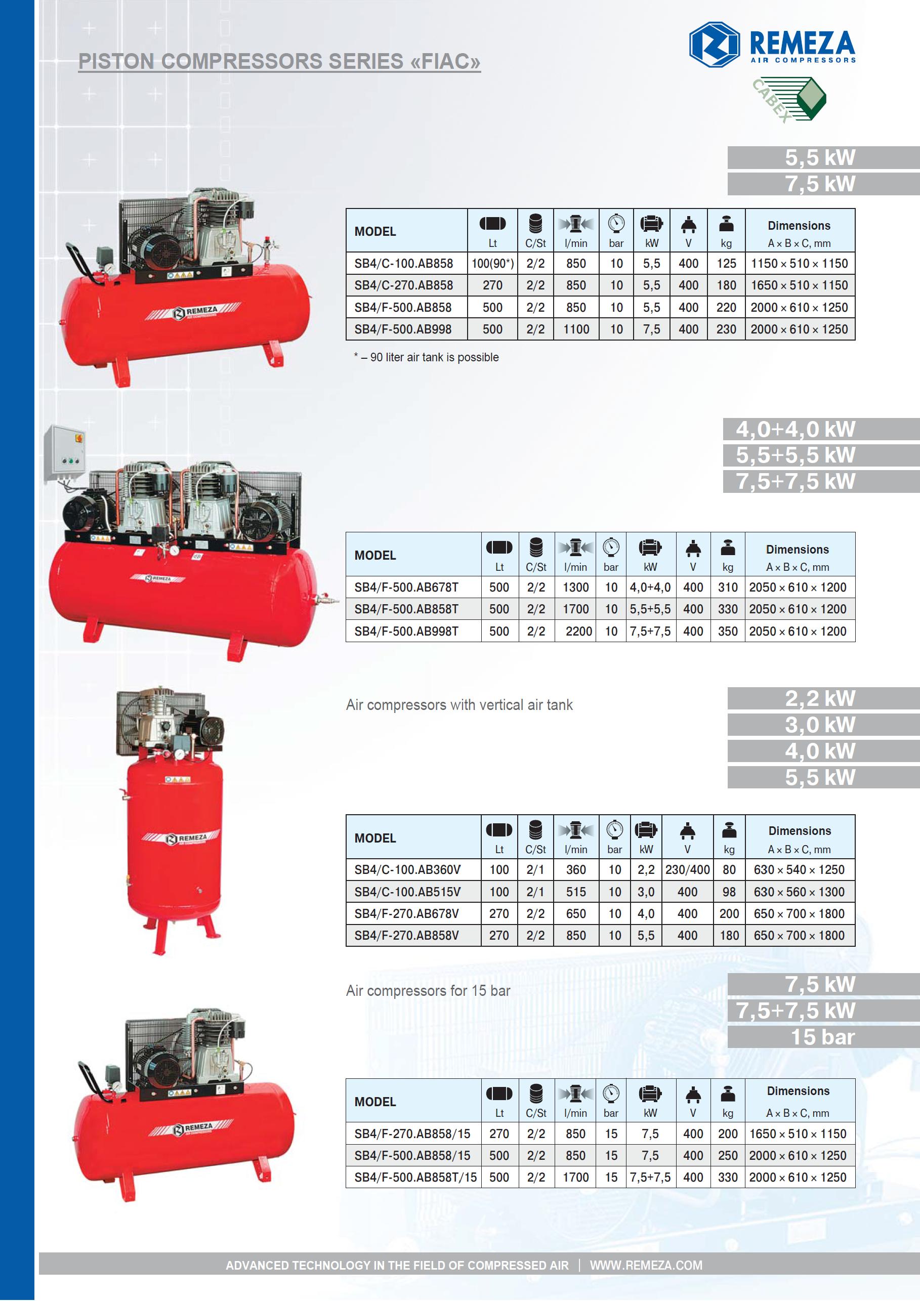 2_piston-compressors-fiac-series_pag_2