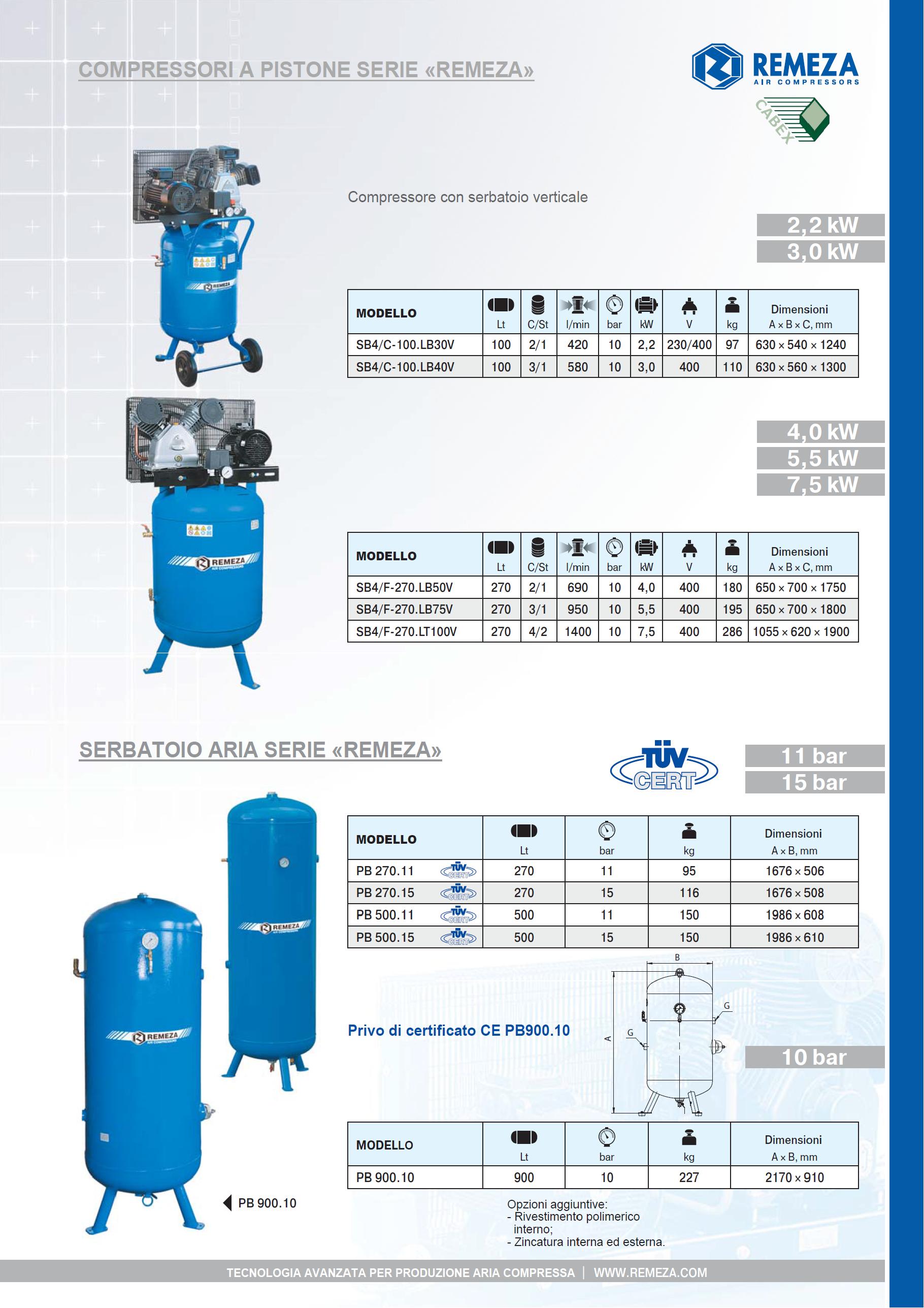 3_compressori-a-pistone-serie-remeza_pag_3
