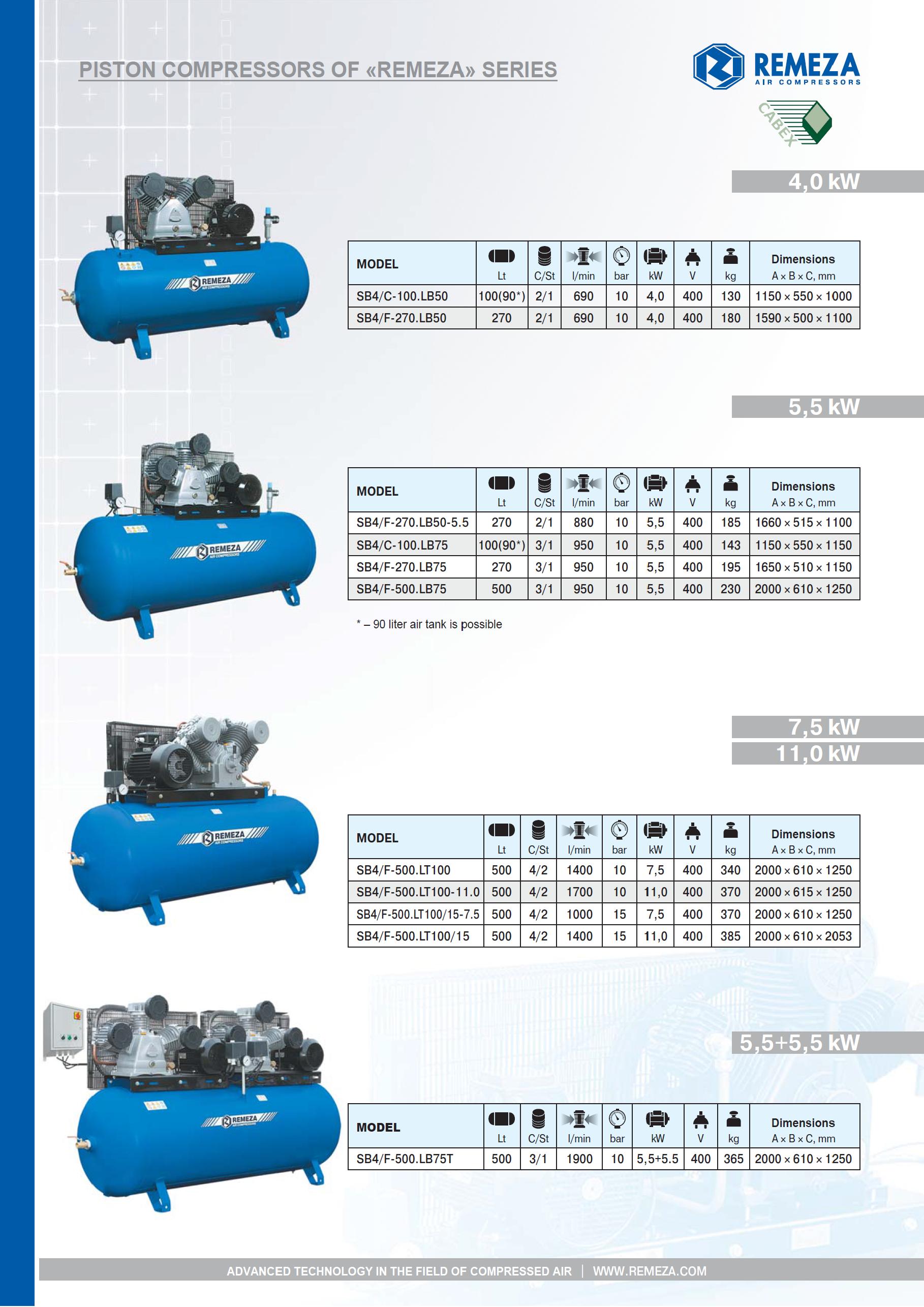 3_piston-compressors-remeza-series_pag_2
