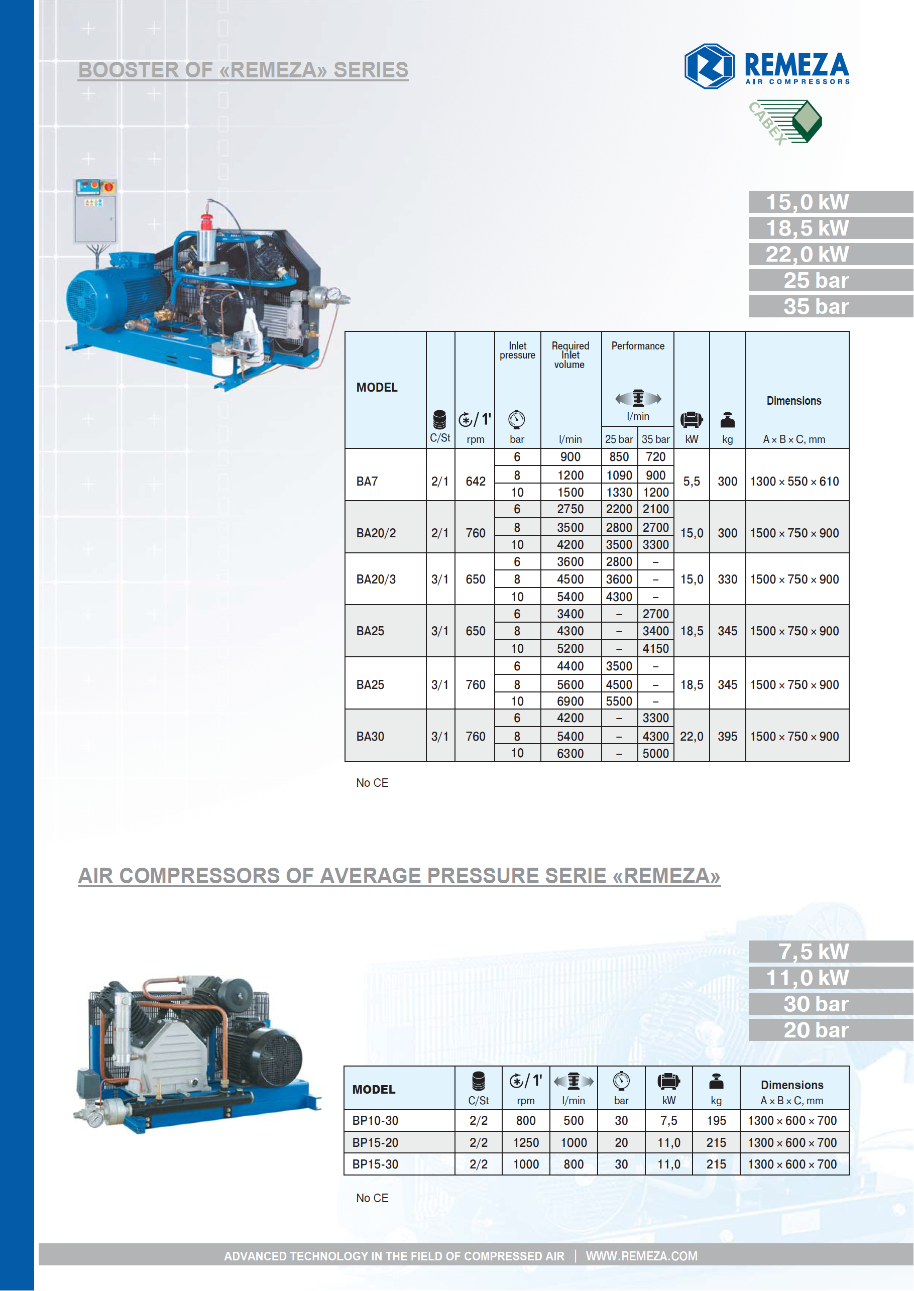 4_air-compressors-of-average-pressure-remeza_pag_1
