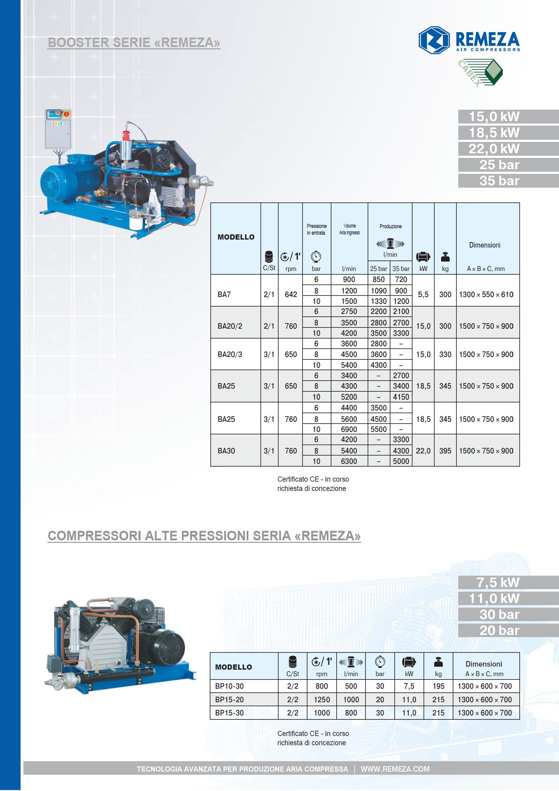 4_compressori-alte-pressioni-serie-remeza_pag_1