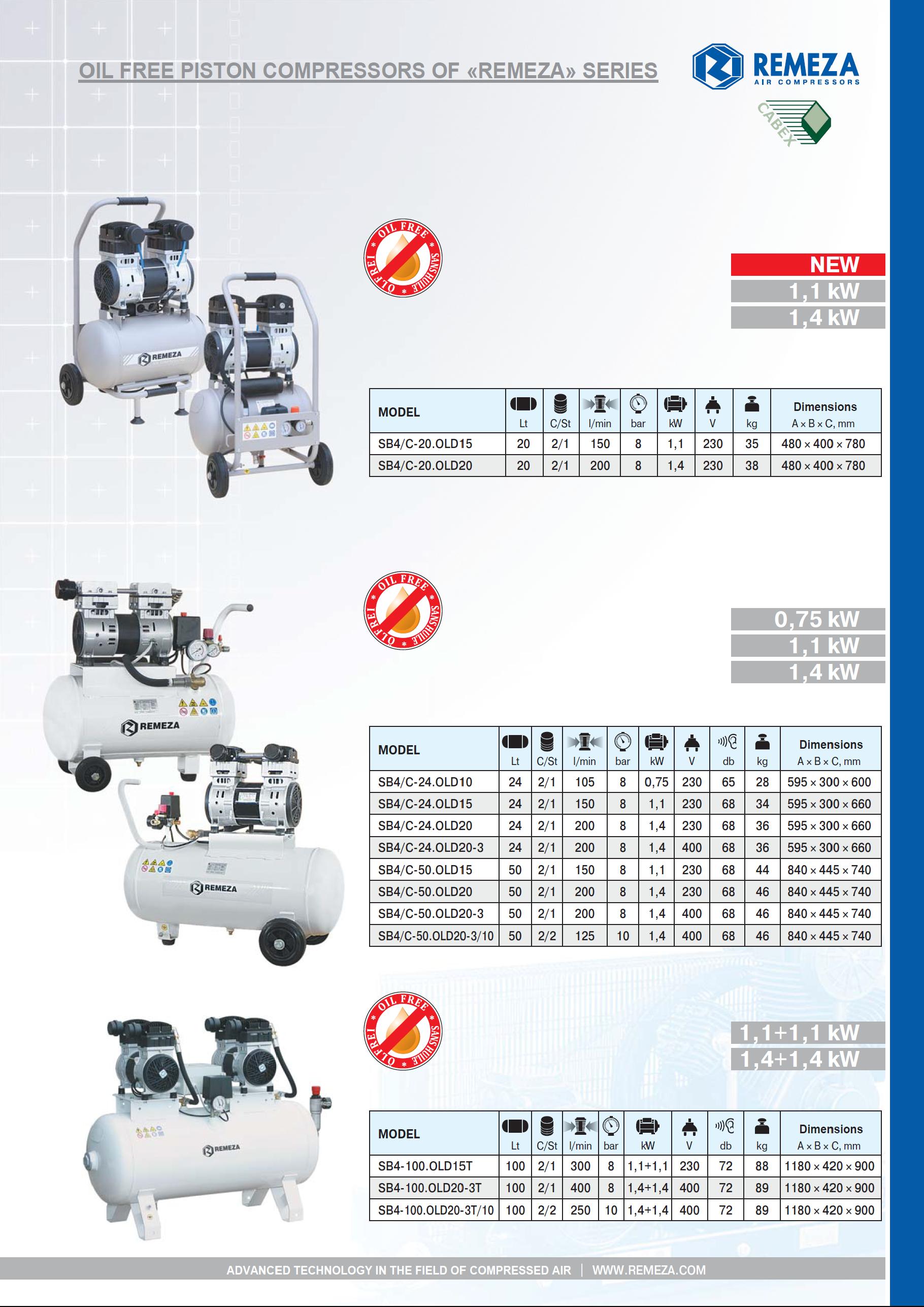 5_oil-free-piston-compressors-remeza-series_pag_1