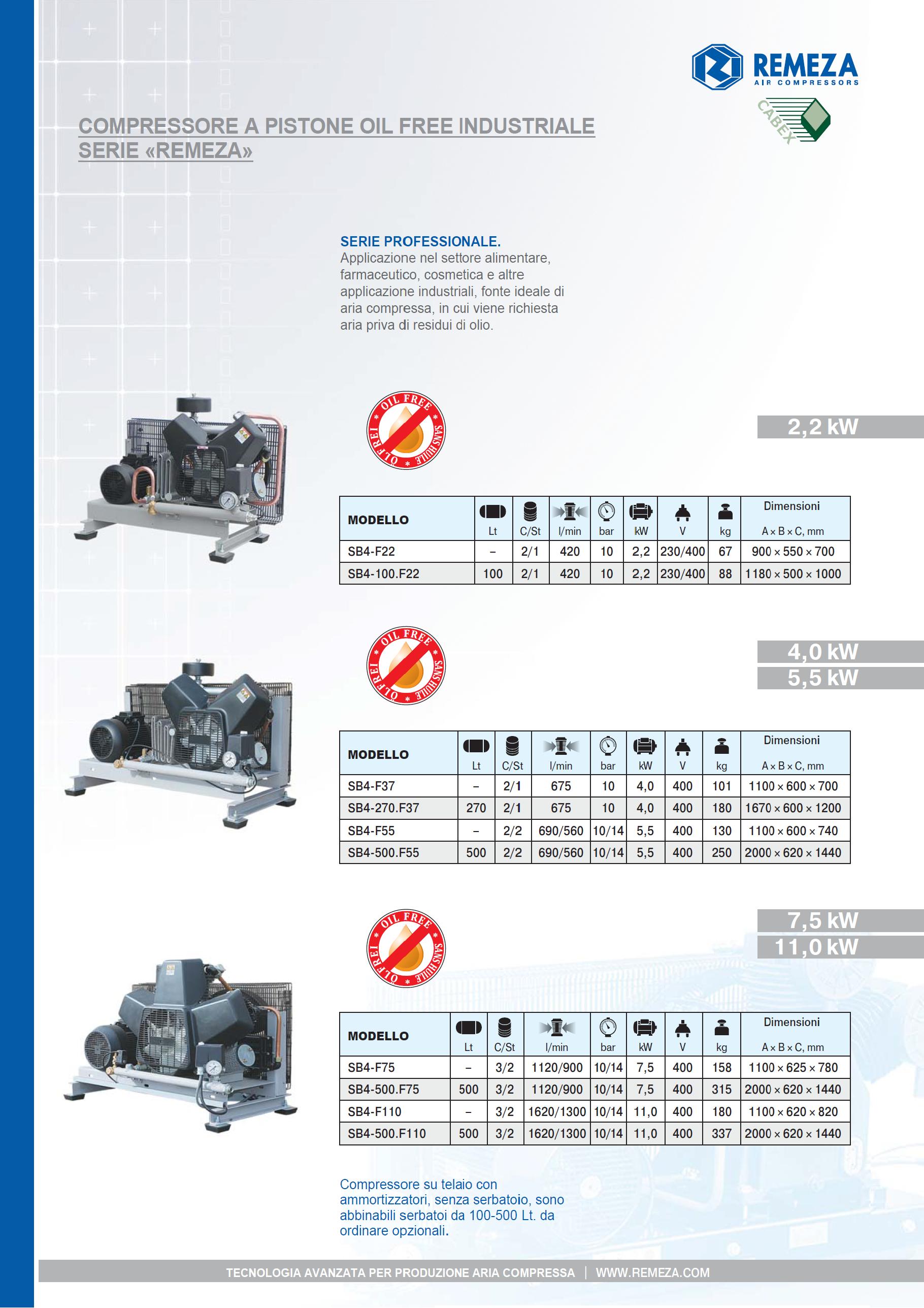 6_compressori-a-pistoni-oil-free-industriali-serie-remeza_pag_1