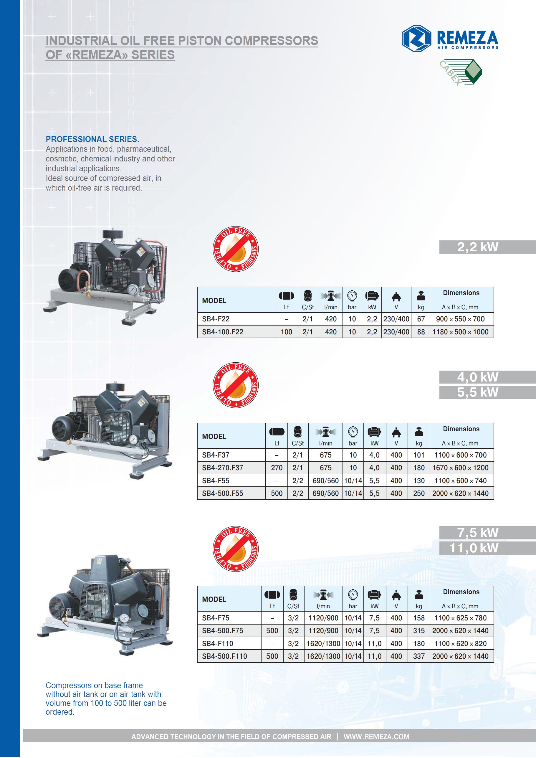 6_industrial-olil-free-piston-compressors-remeza-series_pag_1