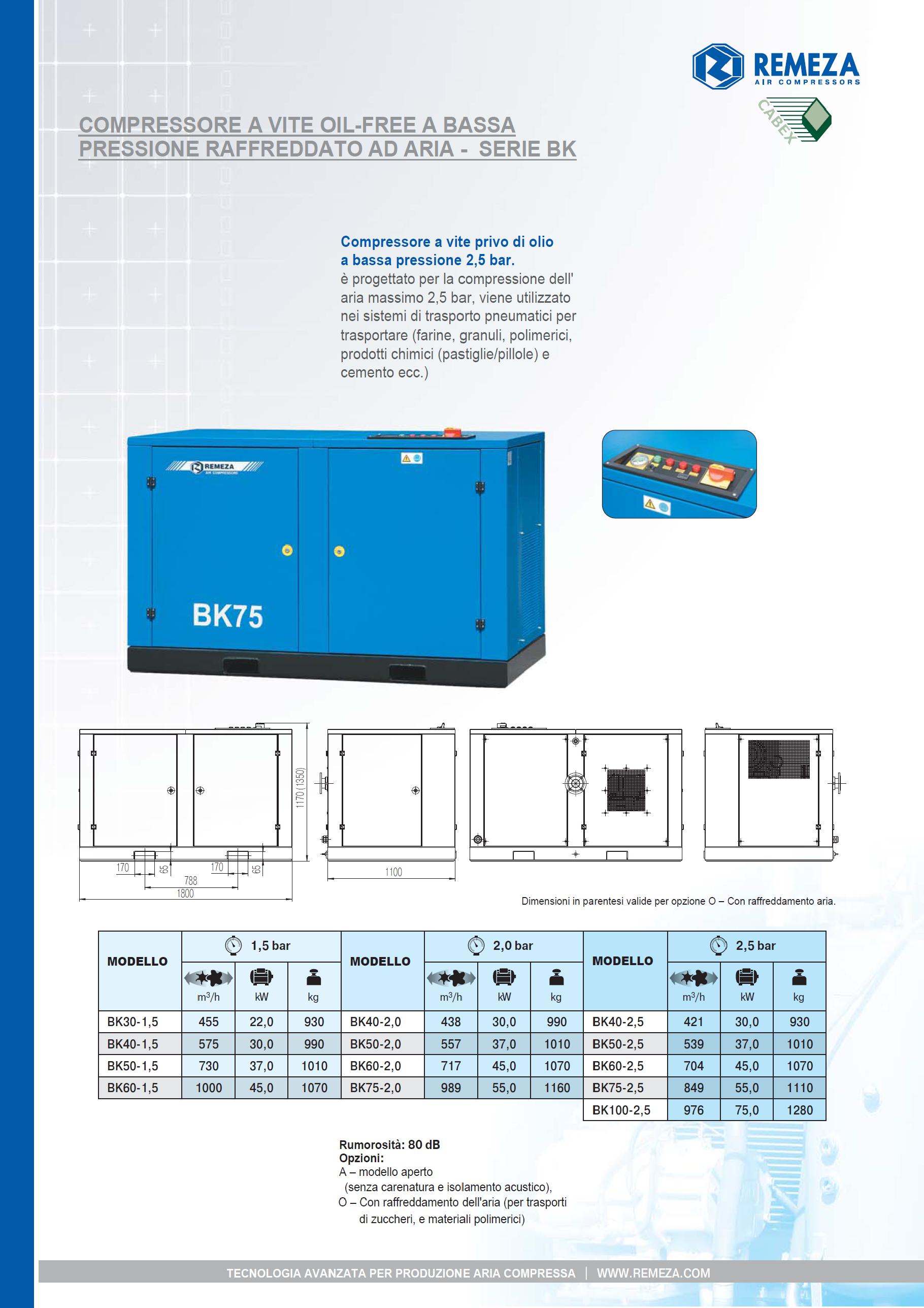 10_compressori-a-vite-oil-free-a-bassa-pressione-25-bar-serie-remeza_pag_1