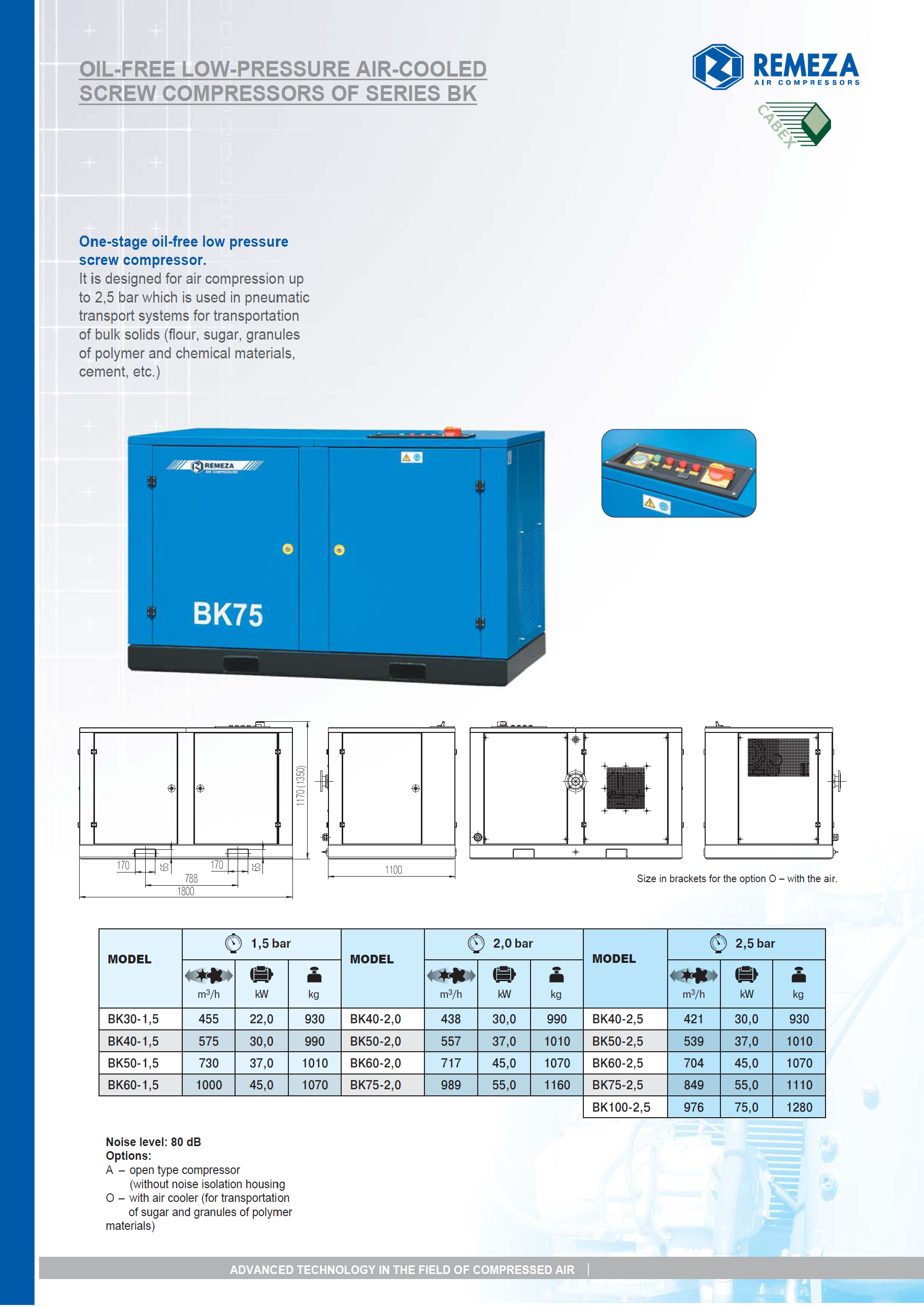 10_oil-free-low-pressure-air-cooled-screw-compressors-remeza-series_pag_1